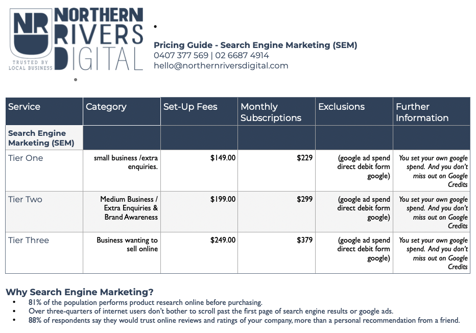 Search Engine Marketing Adwords Advertising Google Cost Price